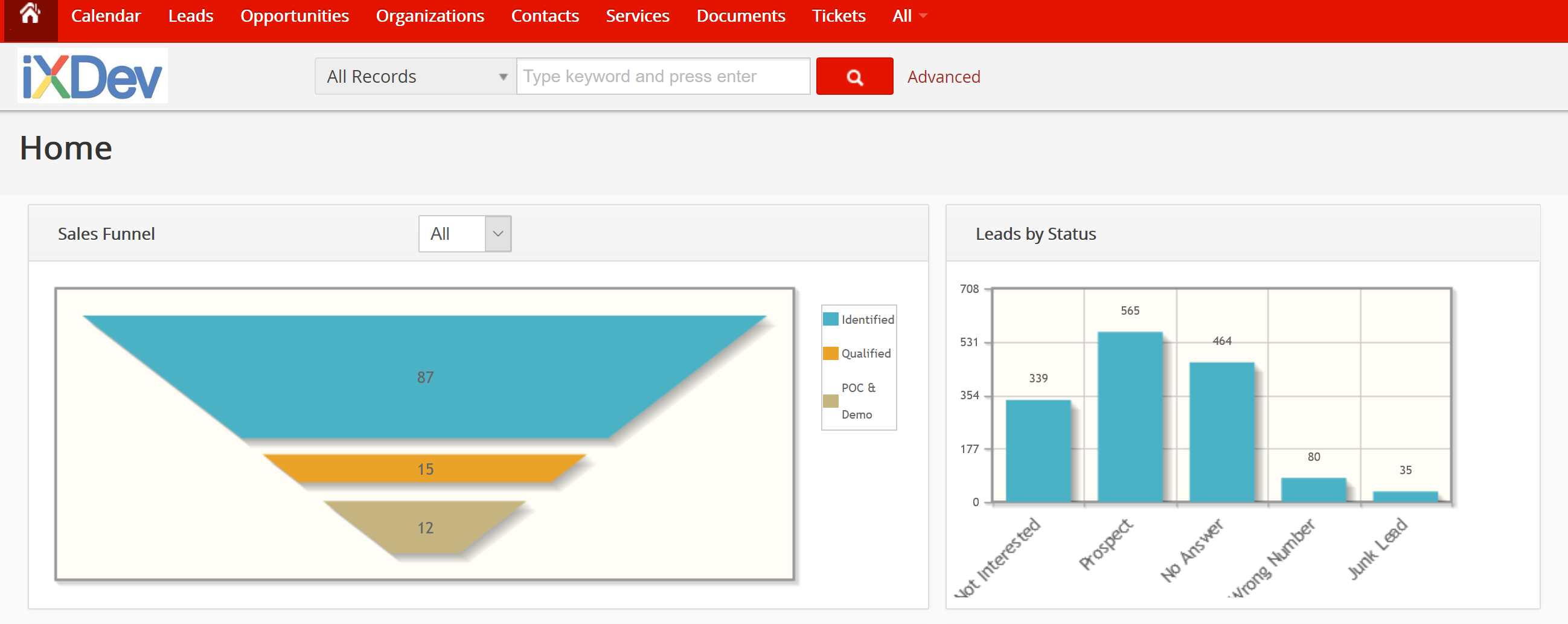 iXCRM Dashboard Screenshot